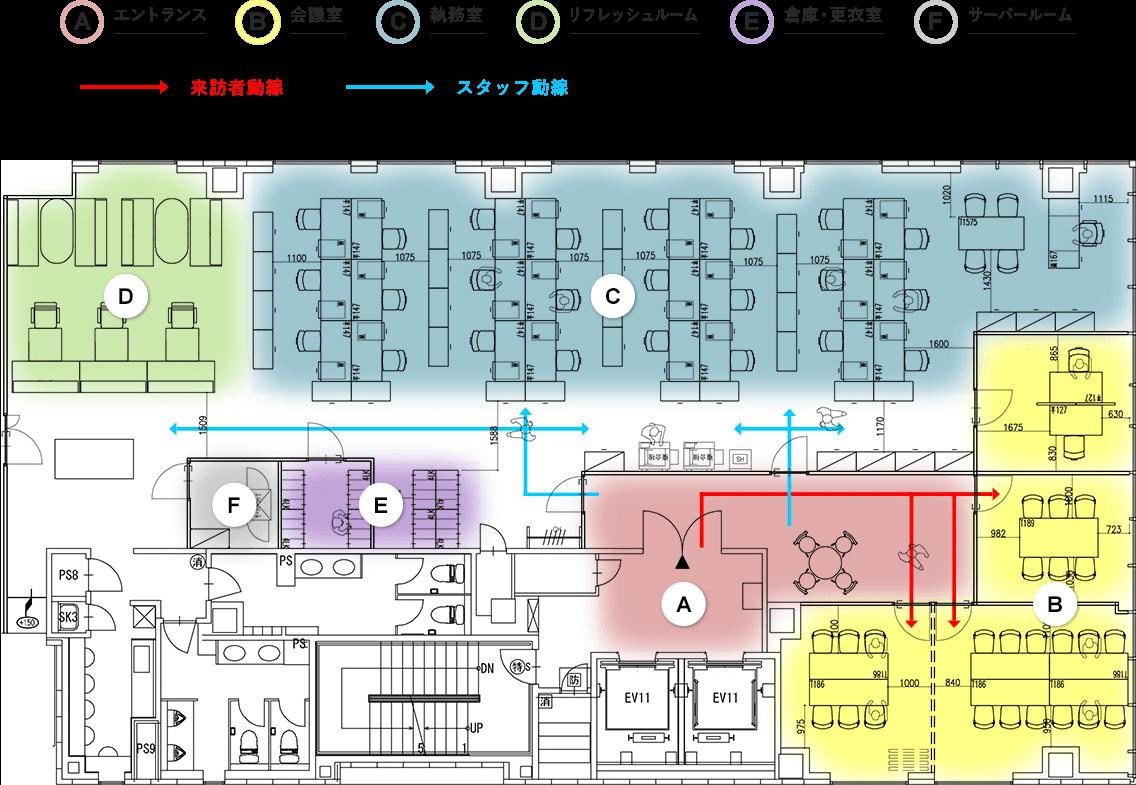 オフィスレイアウト図