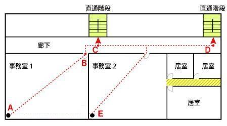 避難経路 避難規定図