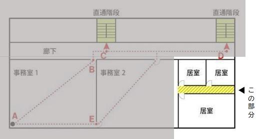 避難経路 3室以下の専用廊下